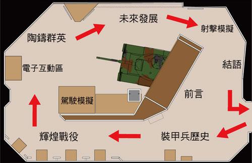 鐵甲雄獅-裝甲兵特展陳展室平面圖
