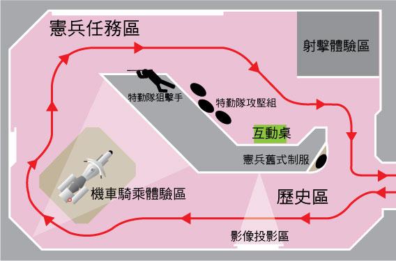 憲兵司令部80週年特展平面圖