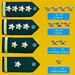 陸軍將級軍官軍銜
