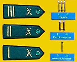 陸軍尉級軍官軍銜