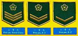 陸軍士兵軍銜