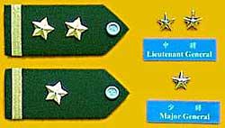 憲兵將級軍官軍銜