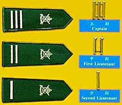 憲兵尉級軍官軍銜