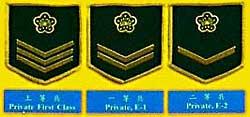 憲兵士官軍銜