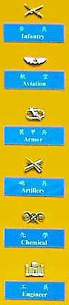 陸軍兵科符號