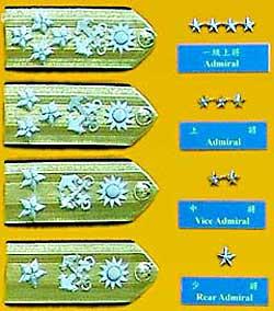 海軍將級軍官軍銜
