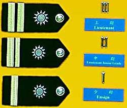 海軍尉級軍官軍銜