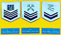 海軍士官軍銜