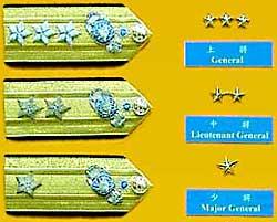 海軍陸戰隊將級軍官軍銜