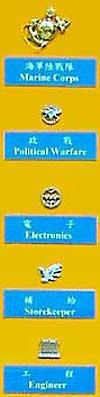 海軍兵科符號