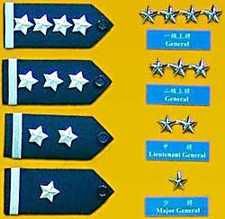 空軍將級軍官軍銜