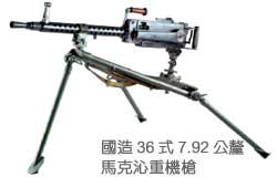 國造36式7.92公釐馬克沁重機槍